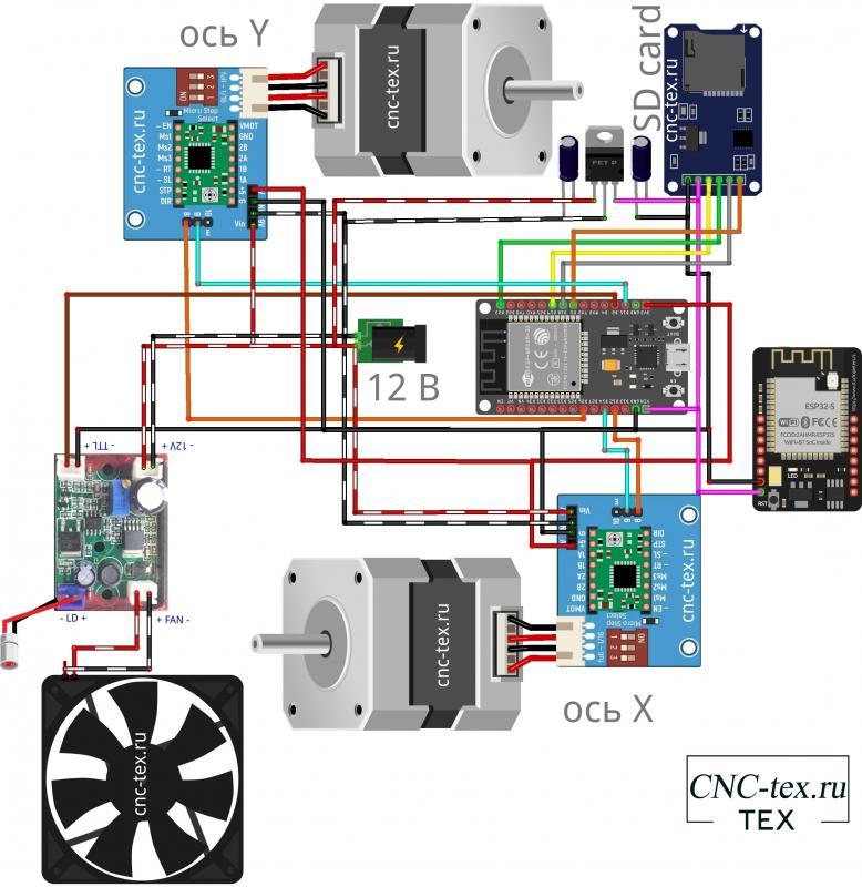 Схема подключения лазерного ESP32 + ESP32-CAM.