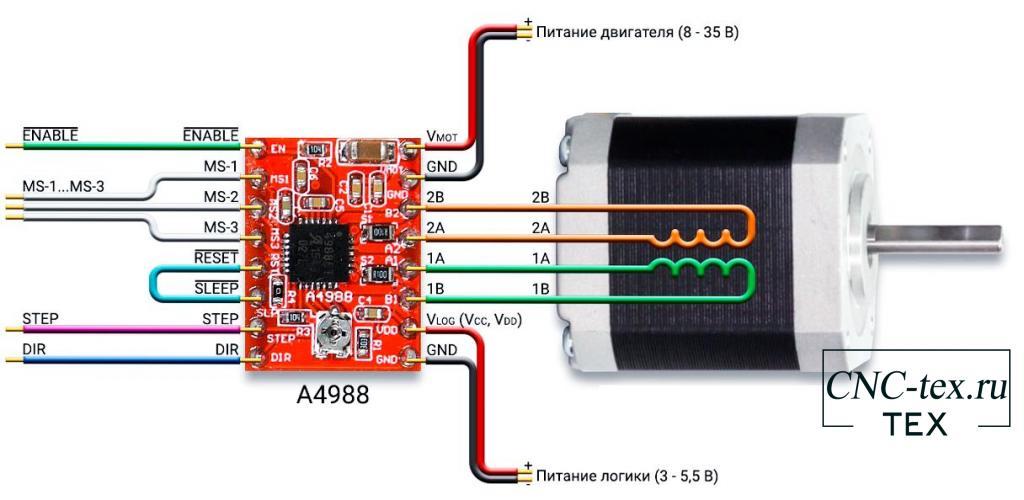 Назначение контактов драйвера A4988.